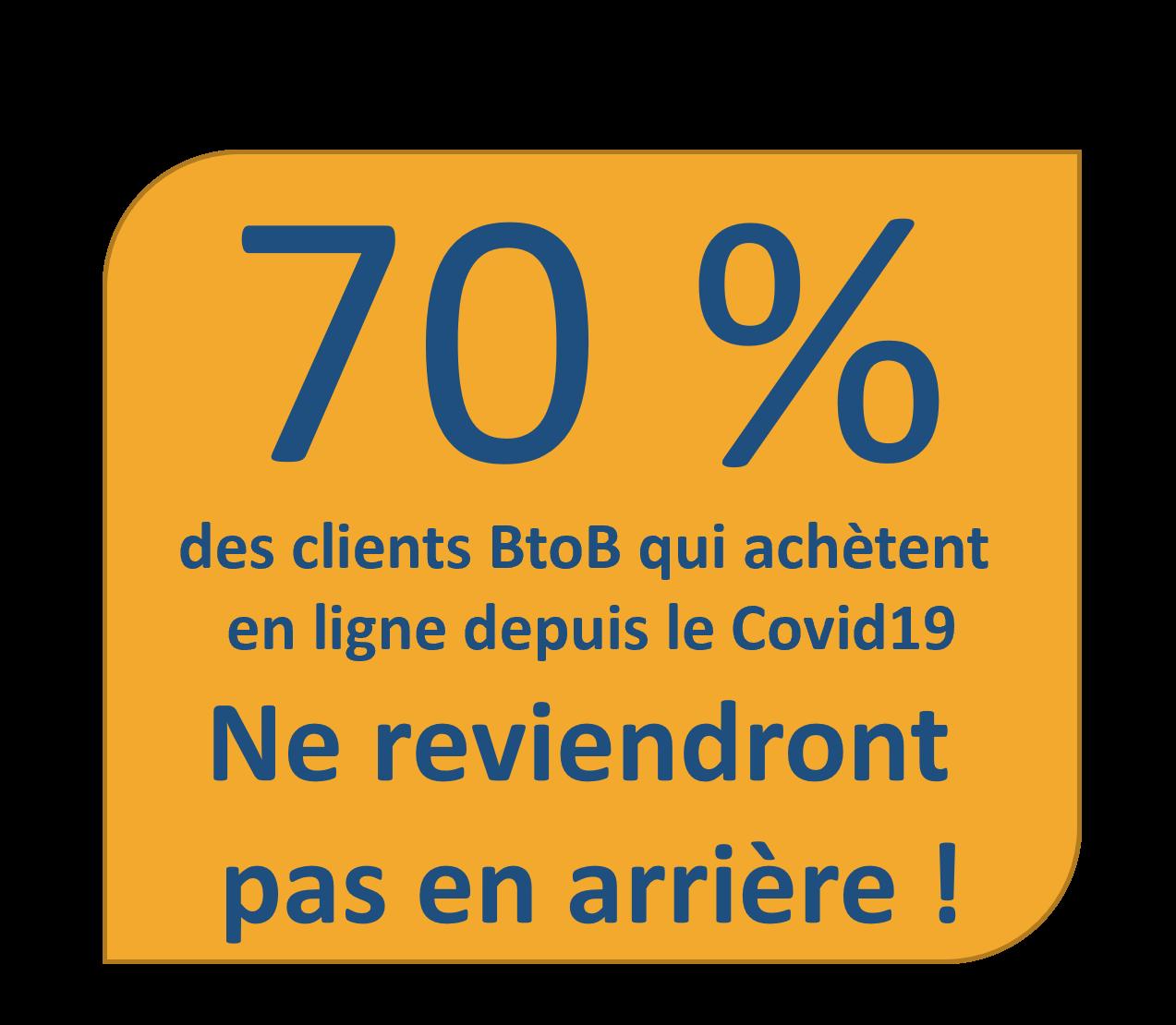 70% des clients BtoB achètent en ligne - fevad 2021